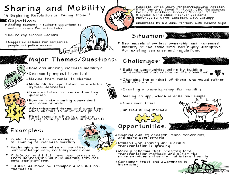 Sharing and Mobility summary sketch